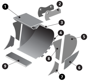 Pegasus Profiles Bucket Parts